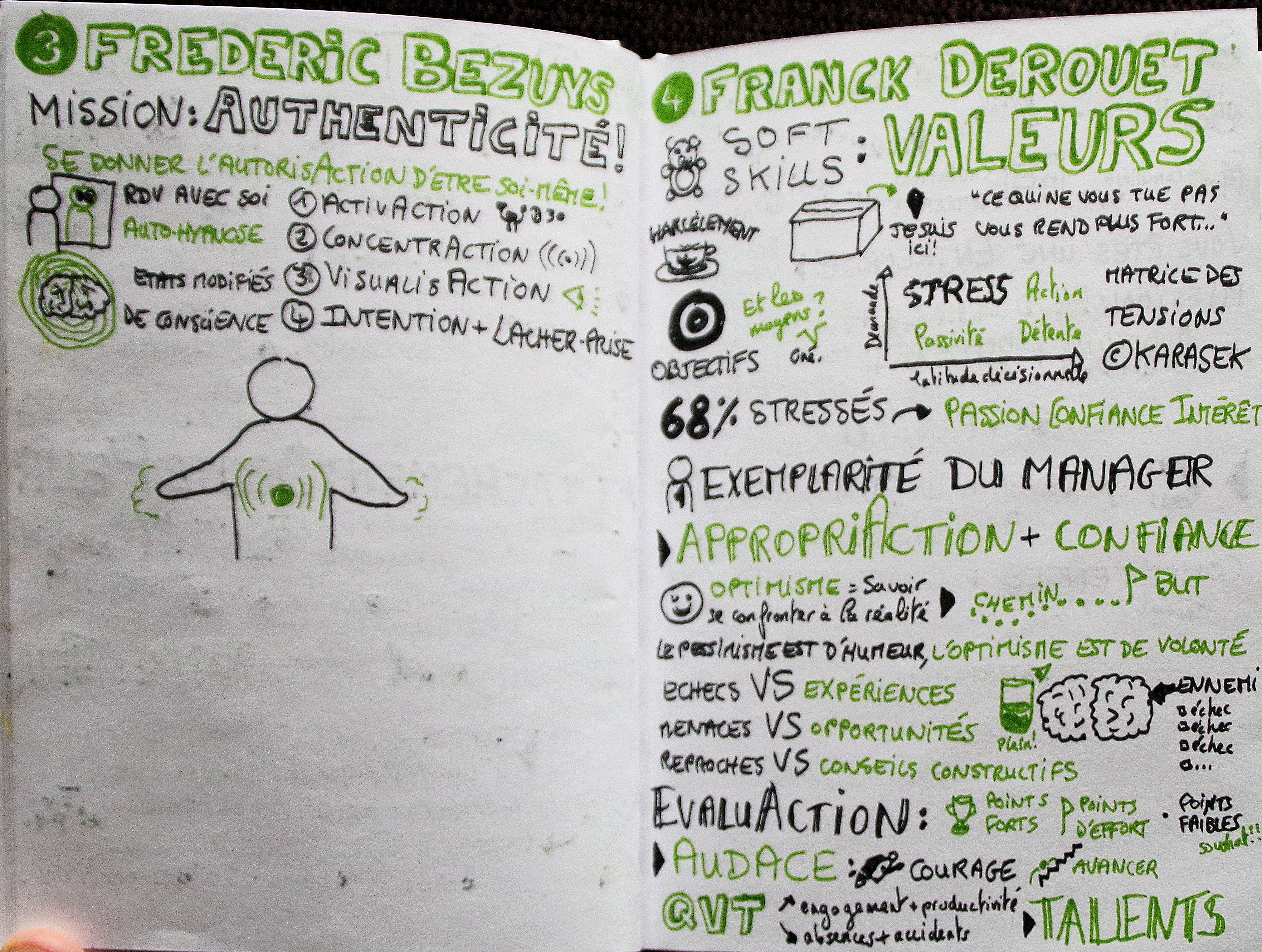 MEET YOUR JOB part 2 par Alexandra Vassilacos avec Frédéric Deshuis et Franck Derouet