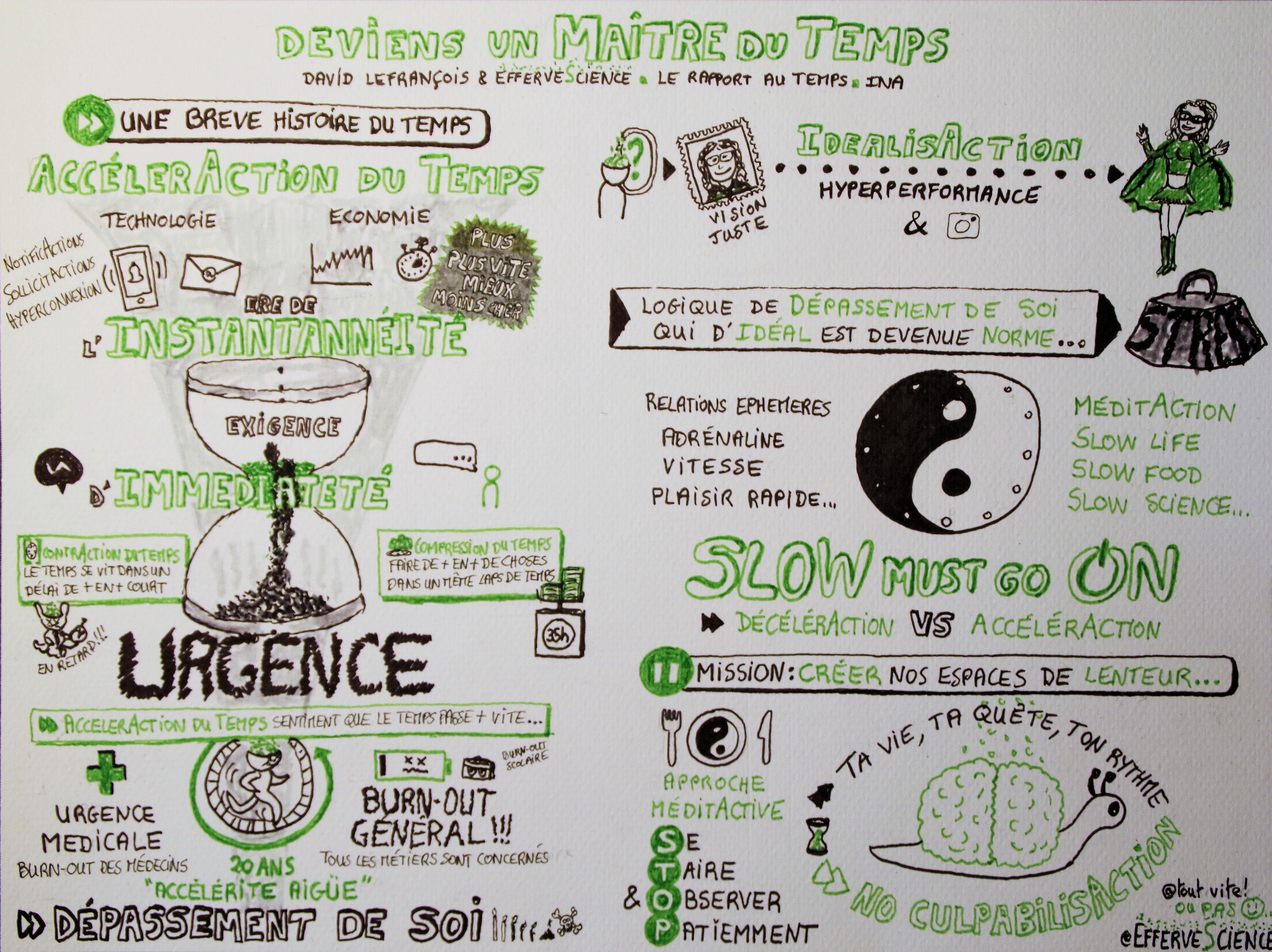 Deviens un Maître du Temps : rapport au temps, accélérAction & préservAction, avec les conseils efferveScients de David Lefrançois