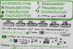 NBS Live 2018 Mission modélisAction avec Franck Ropers