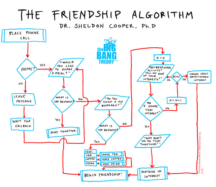 The Friendship algorithm, Sheldon Cooper PhD