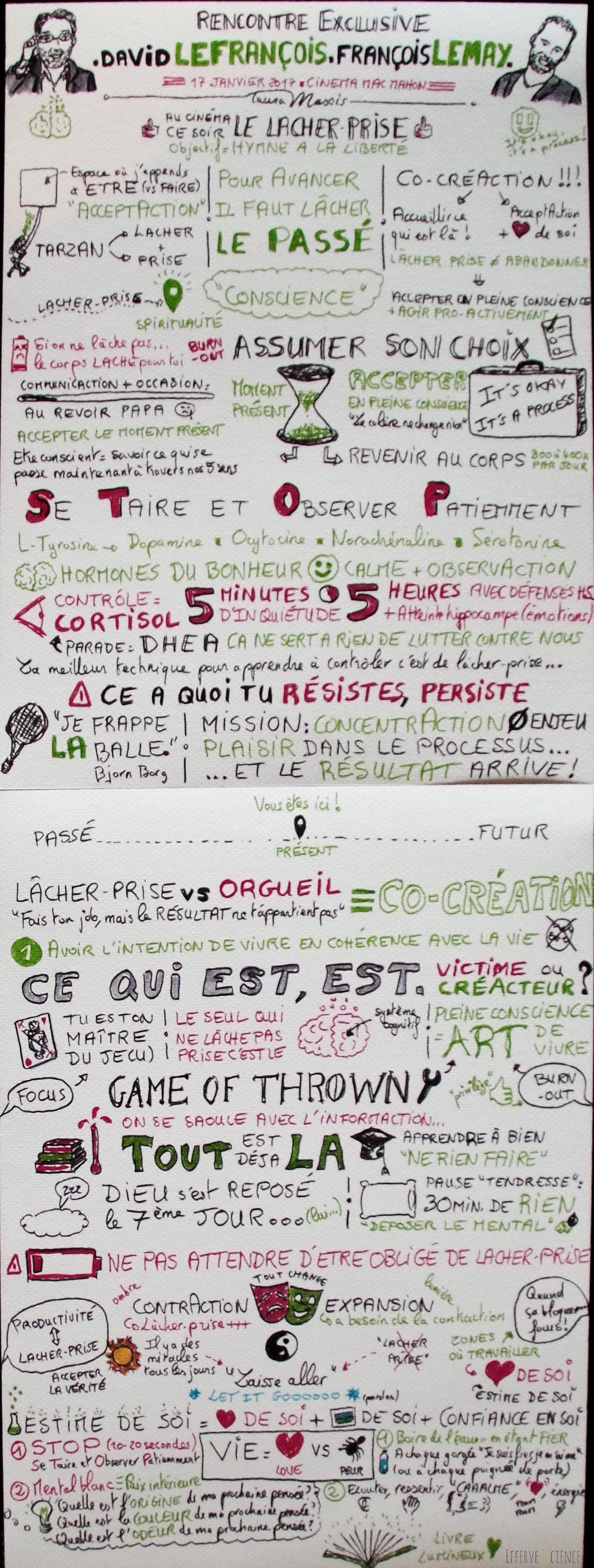 Rencontre Exclusive avec David Lefrançois et François Lemay