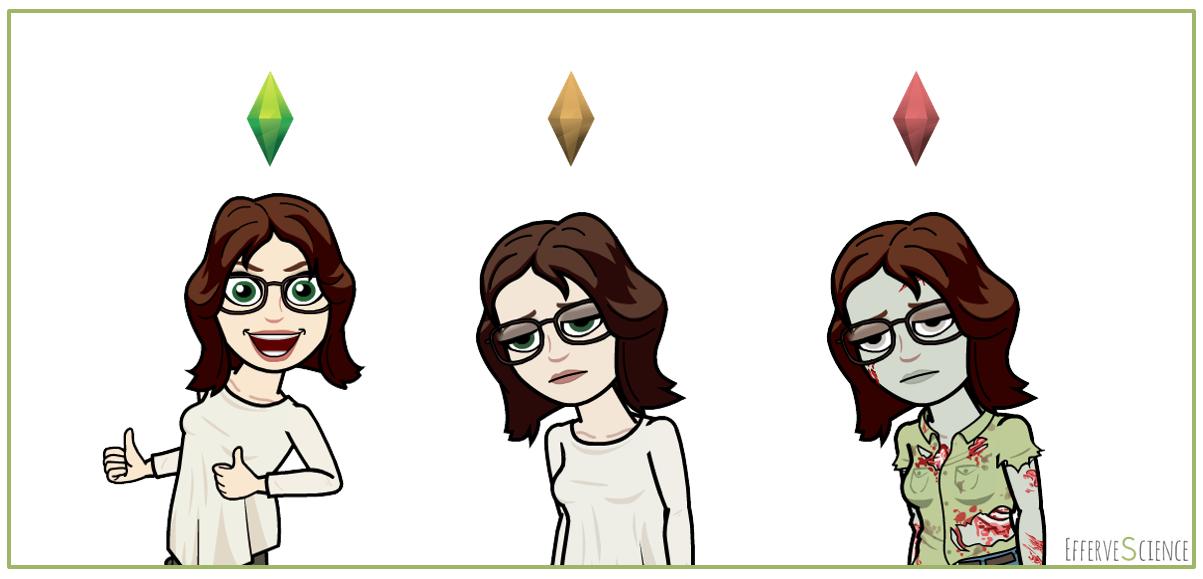 SIMS, ma trilogie de personnages