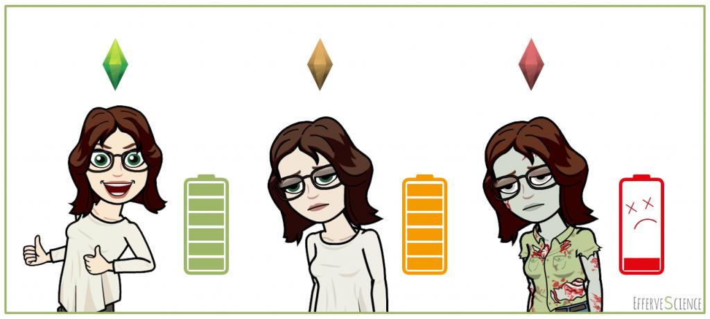 SIMS, ma trilogie de persos... avec des piles