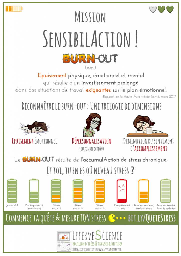 Mission sensbilisAction grand public : le burn-out illustré
