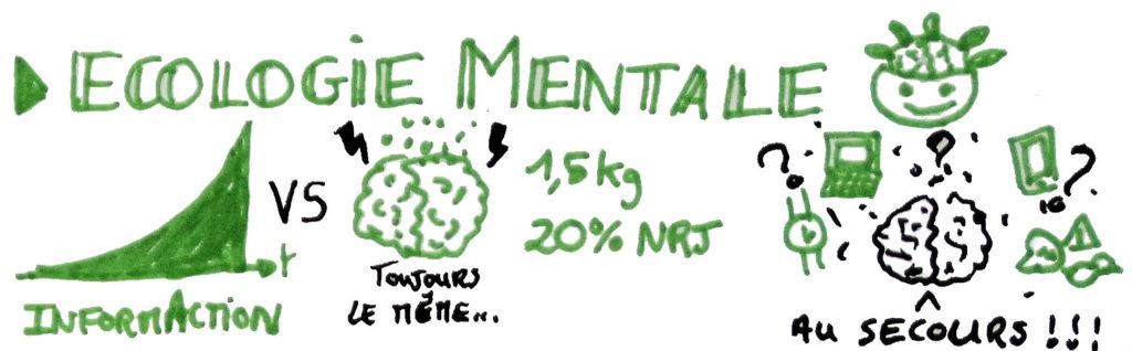 Ecologie mentale : notre cerveau n'a pas été mis à jour !