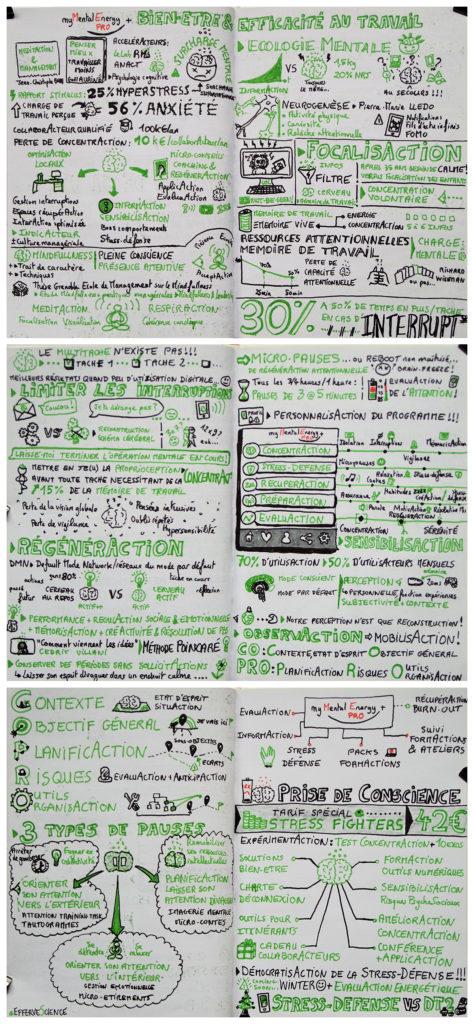 La charge mentale par MyMentalEnergyPro, un sketchnote efferveScient