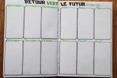 Retour vert le futur, le future log