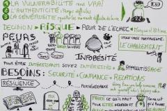 NBS Live 2018 Le succès, une histoire de tête et de coeur par Sylvain Guimond