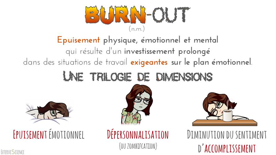 Le burn-out : définition et trilogie de dimensions