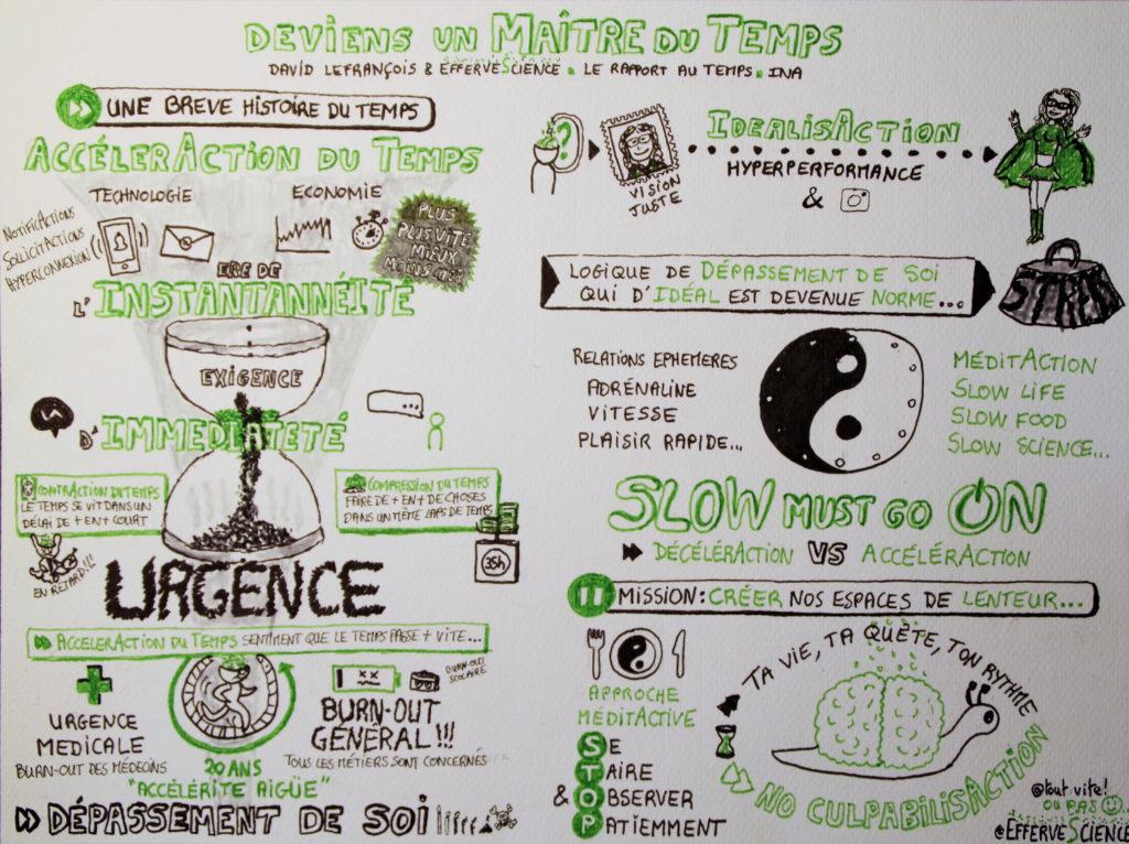 Deviens un Maître du Temps : rapport au temps, accélérAction & préservAction, un sketchnote efferveScient