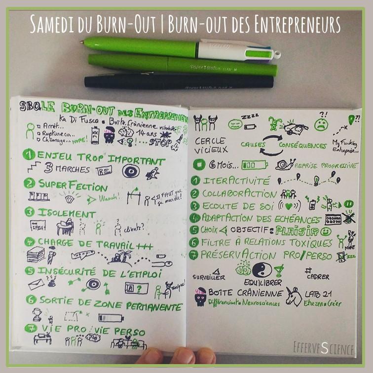 Samedis du burn-out, burn-out des entrepreneurs par Ka di Fusco de Boîte Crânienne