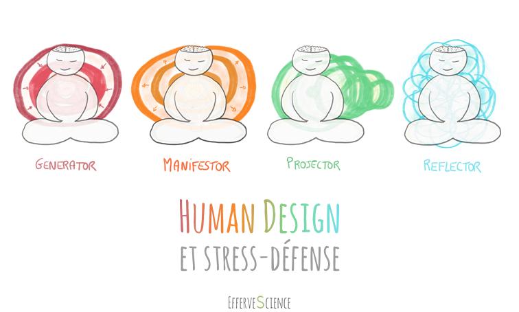 Design humain et stress-défense