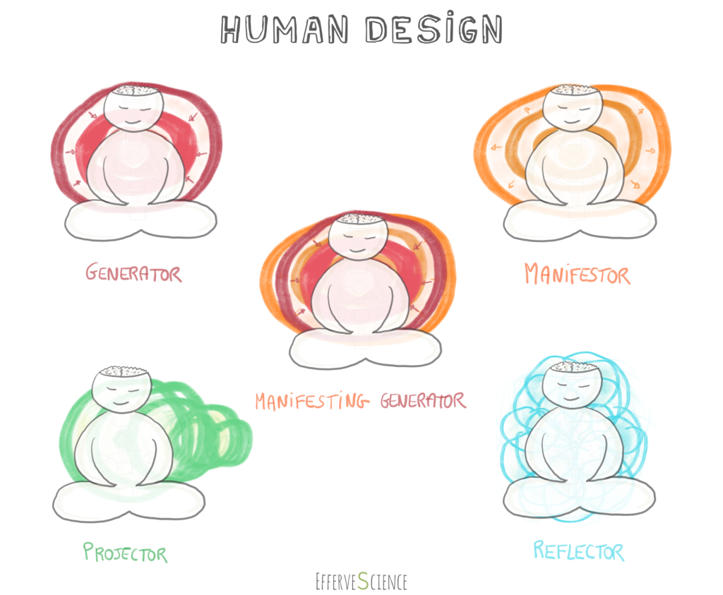 5 types de design humain