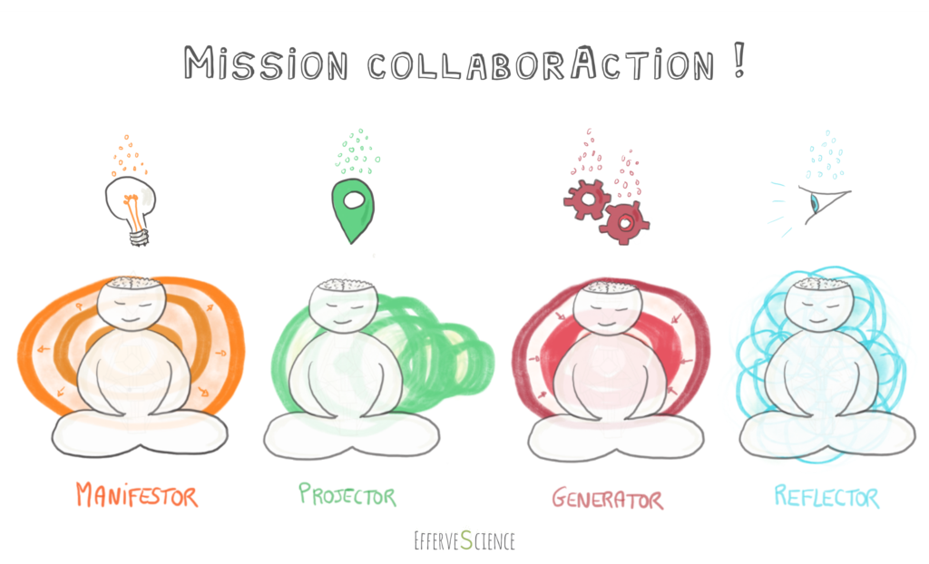 Mission collaborAction design humain par EfferveScience